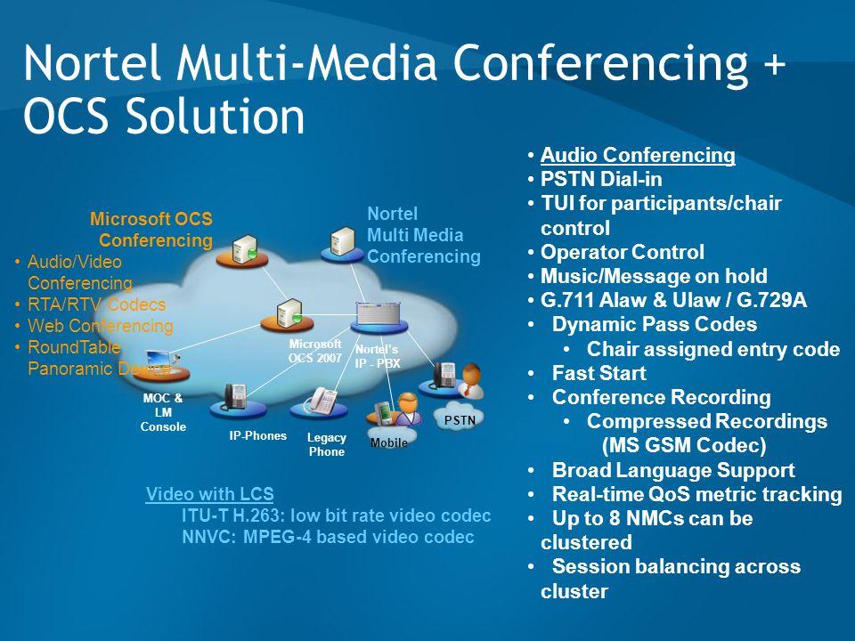Nortel Multi-Media Conferencing + OCS Solution