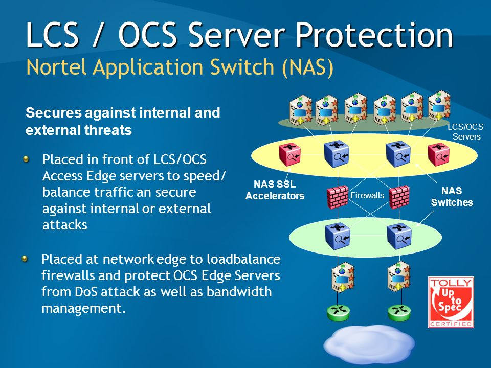 LCS / OCS Server Protection