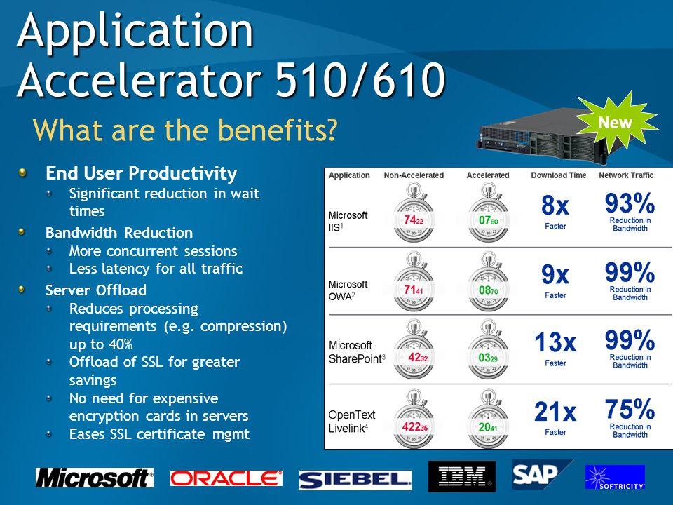 Application Accelerator 510/610