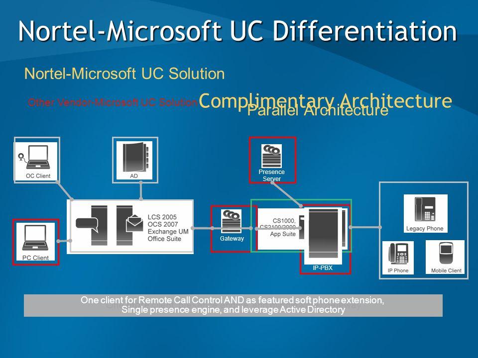 Nortel-Microsoft UC Differentiation