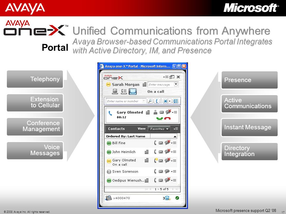 Unified Communications from Anywhere Avaya Browser-based Communications Portal Integrates with Active Directory, IM, and Presence