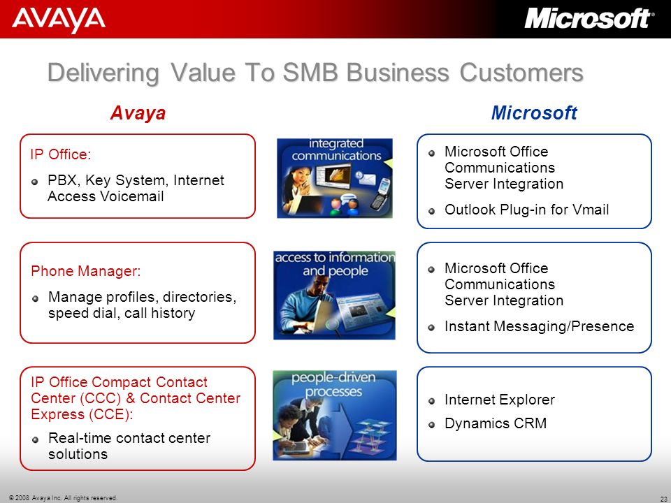 Delivering Value To SMB Business Customers