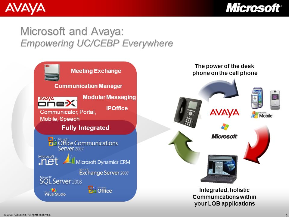 Microsoft and Avaya: Empowering UC/CEBP Everywhere