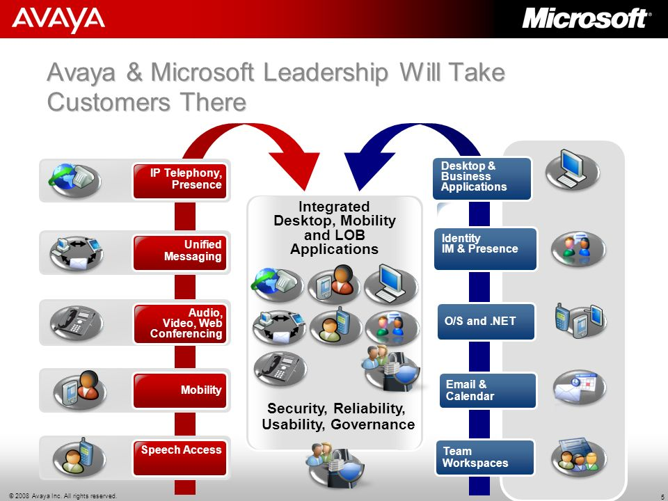 Avaya & Microsoft Leadership Will Take Customers There