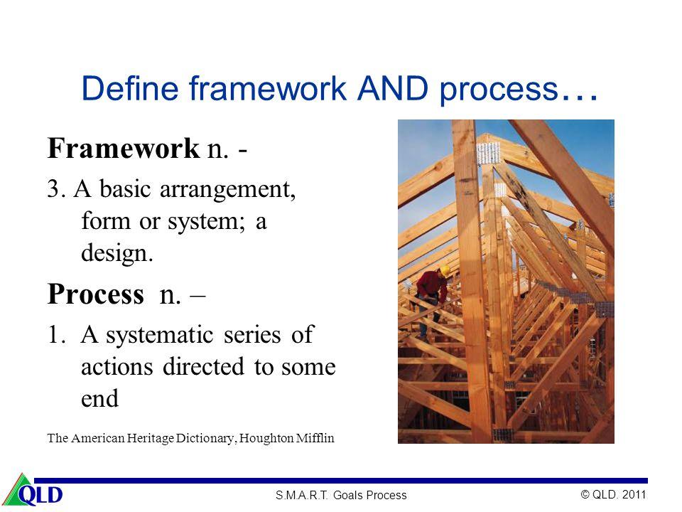 Define framework AND process…