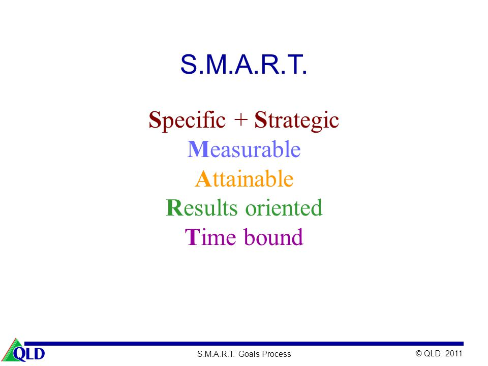 S.M.A.R.T. Specific + Strategic Measurable Attainable Results oriented
