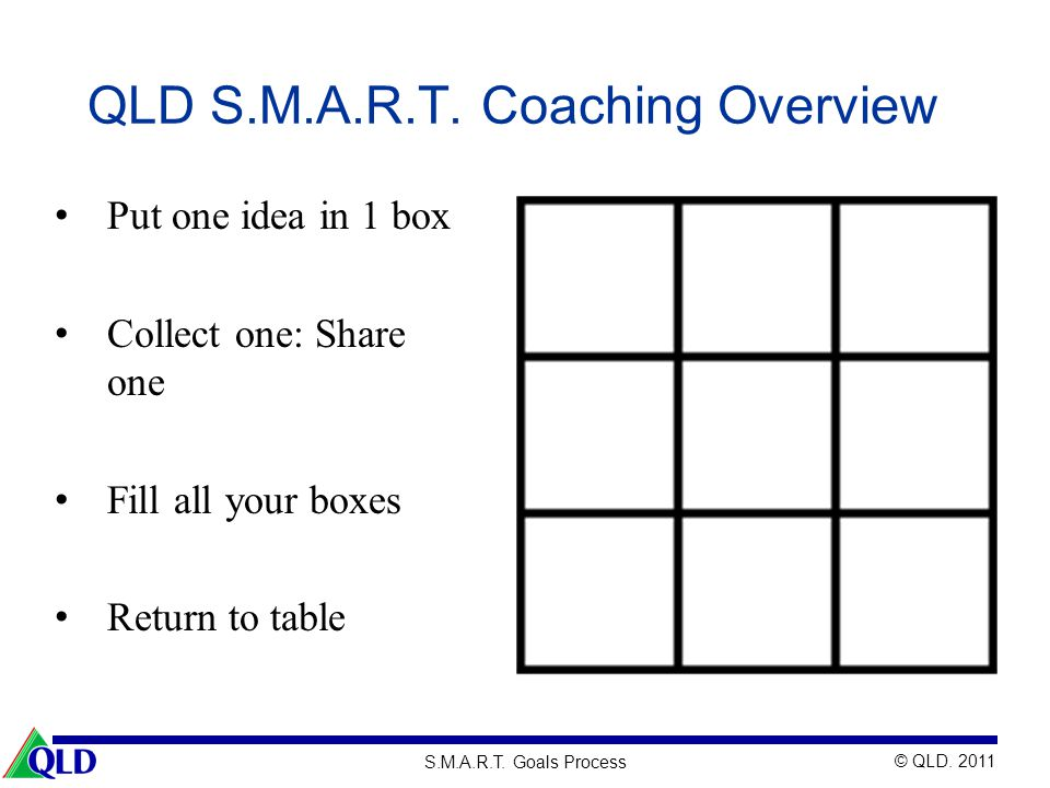 QLD S.M.A.R.T. Coaching Overview