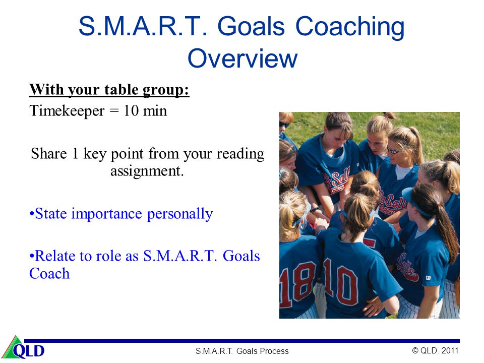 S.M.A.R.T. Goals Coaching Overview