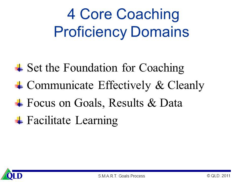 4 Core Coaching Proficiency Domains