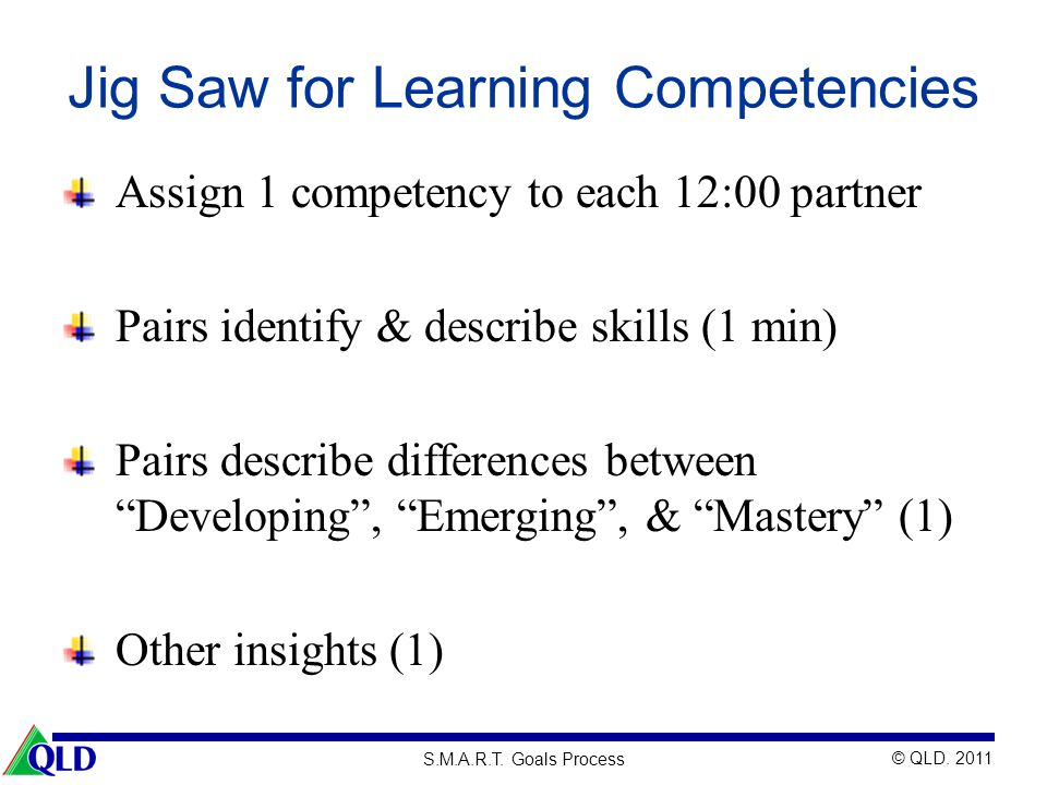 Jig Saw for Learning Competencies