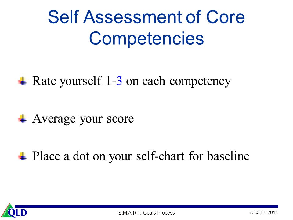 Self Assessment of Core Competencies