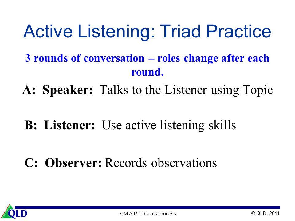 Active Listening: Triad Practice