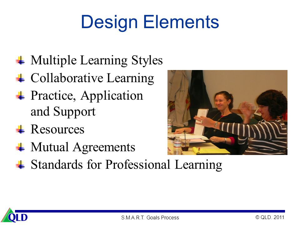 Design Elements Multiple Learning Styles Collaborative Learning