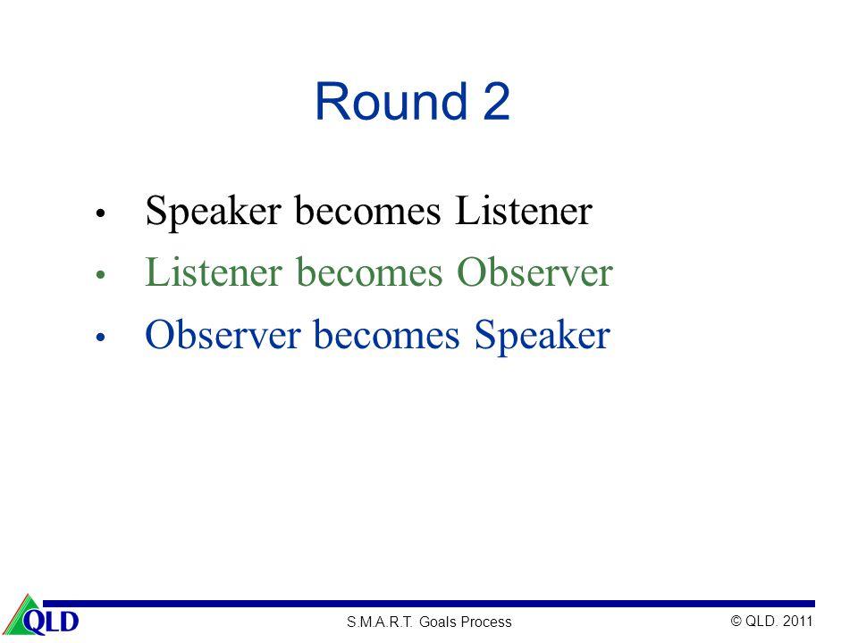 Round 2 Speaker becomes Listener Listener becomes Observer