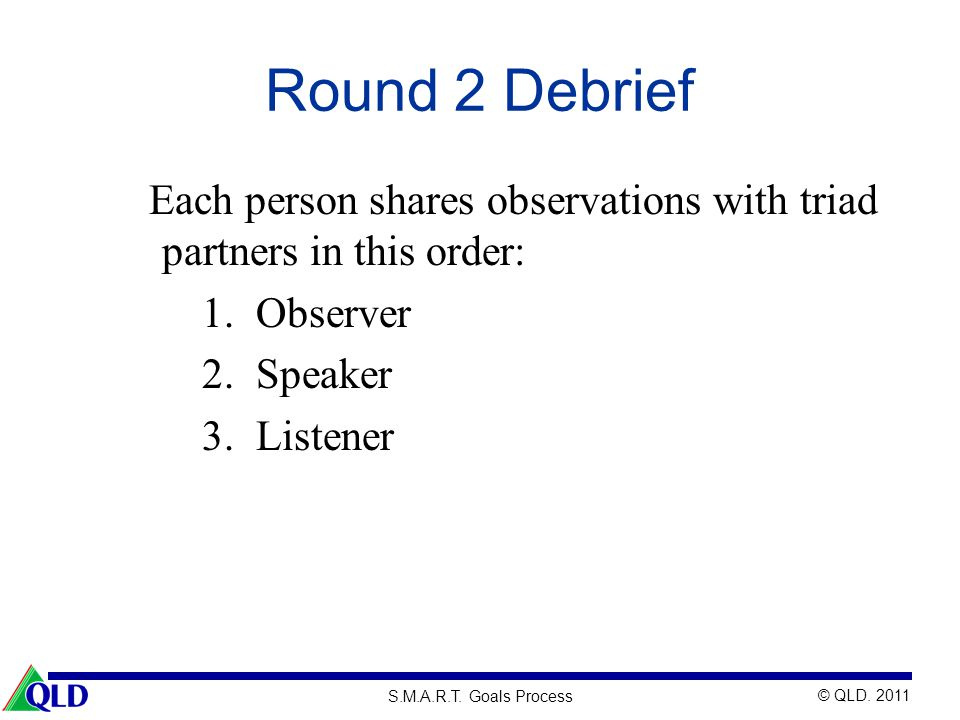 Round 2 Debrief Each person shares observations with triad partners in this order: Observer. Speaker.