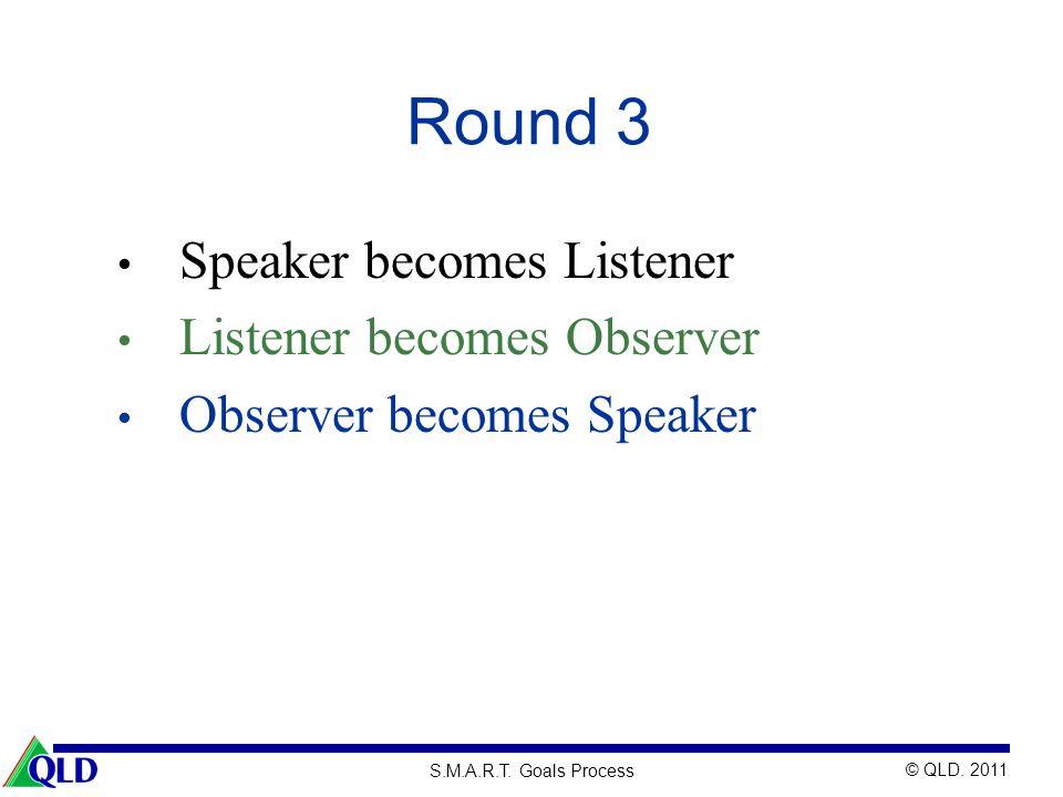 Round 3 Speaker becomes Listener Listener becomes Observer