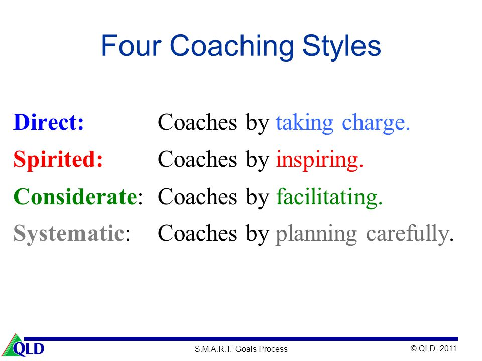 Four Coaching Styles