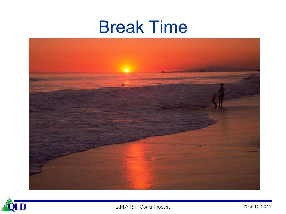 Break Time Purpose: Indicates a break Lecture Notes: