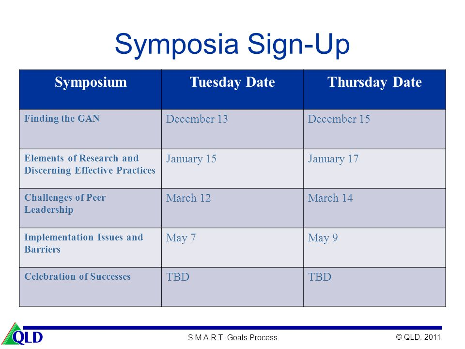 Symposia Sign-Up Symposium Tuesday Date Thursday Date December 13