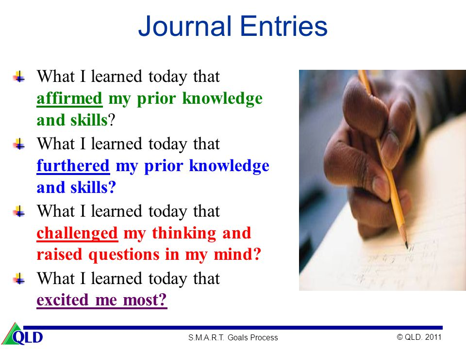 Journal Entries What I learned today that affirmed my prior knowledge and skills What I learned today that furthered my prior knowledge and skills