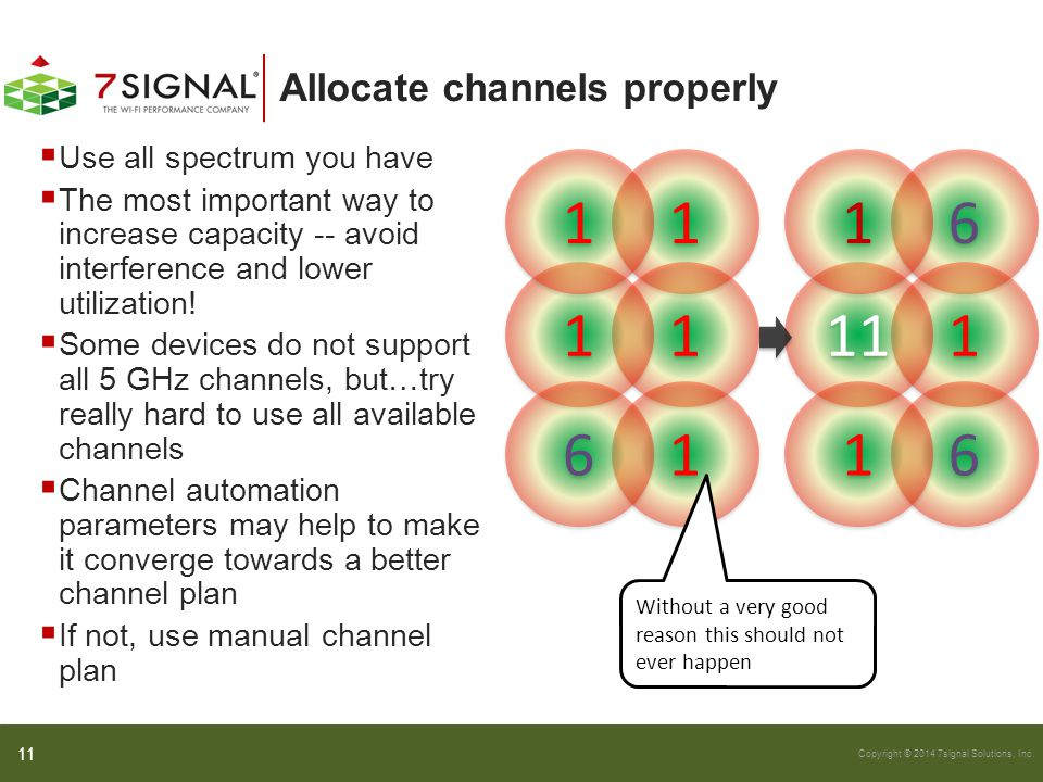 Allocate channels properly