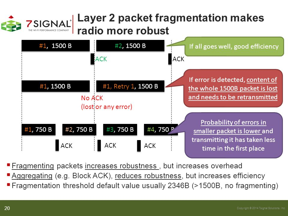 Layer 2 packet fragmentation makes radio more robust