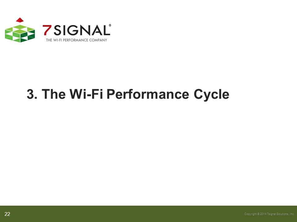 3. The Wi-Fi Performance Cycle