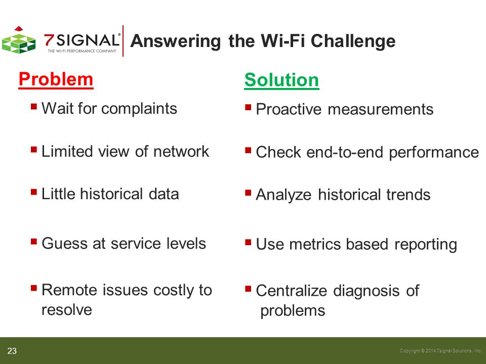 Answering the Wi-Fi Challenge