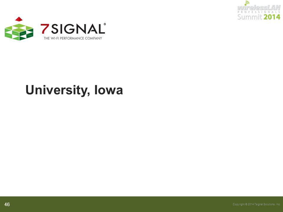 University, Iowa