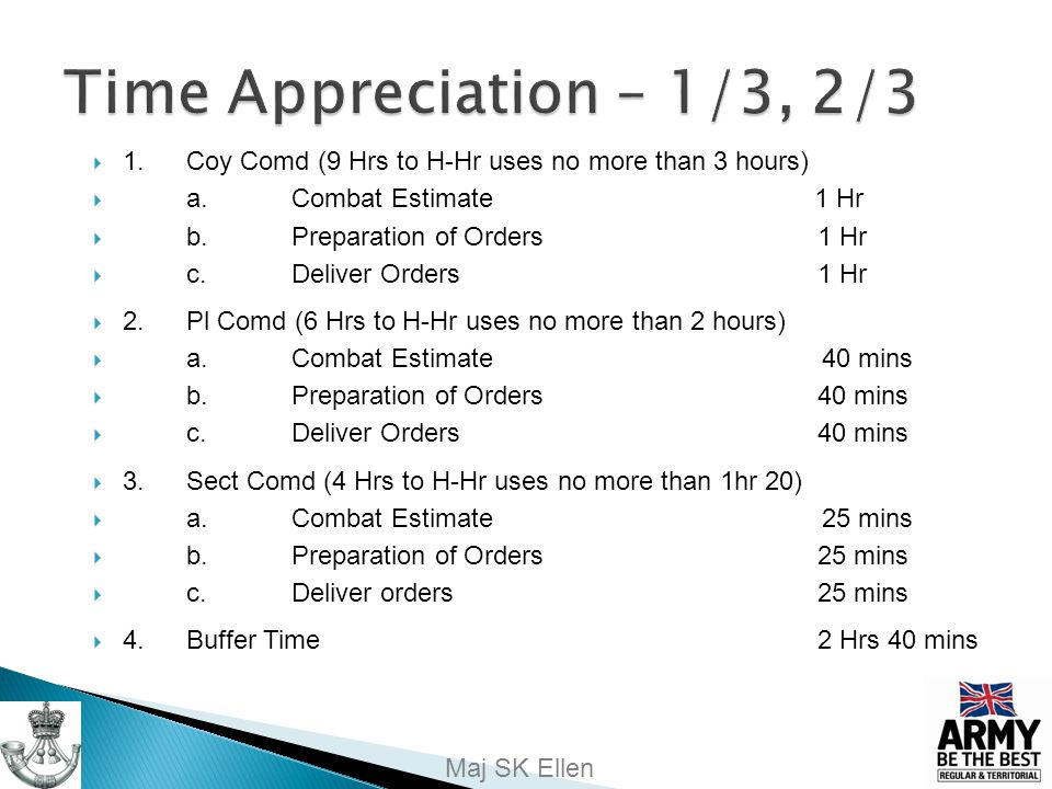 Time Appreciation – 1/3, 2/3 1. Coy Comd (9 Hrs to H-Hr uses no more than 3 hours) a. Combat Estimate 1 Hr.
