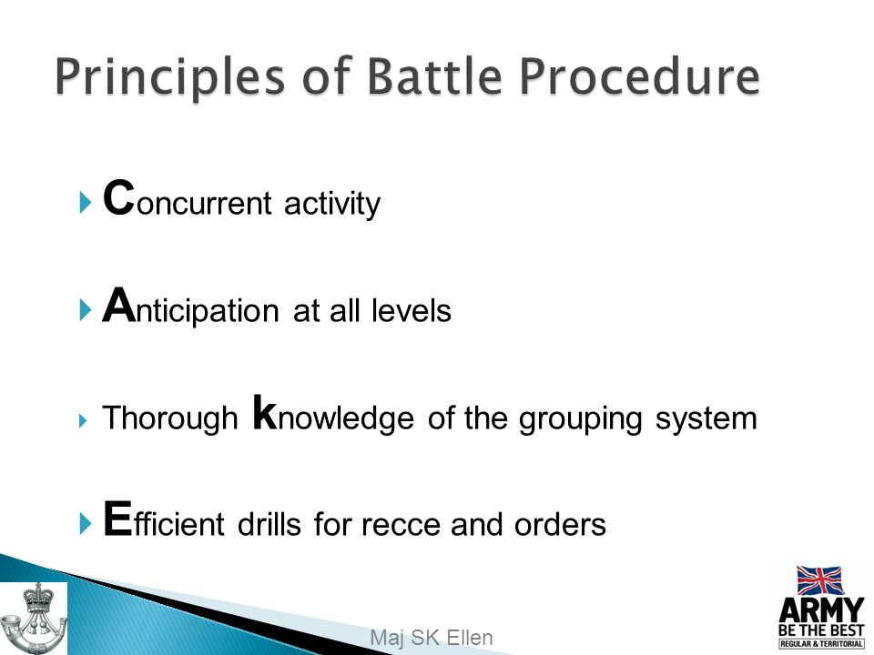 Principles of Battle Procedure