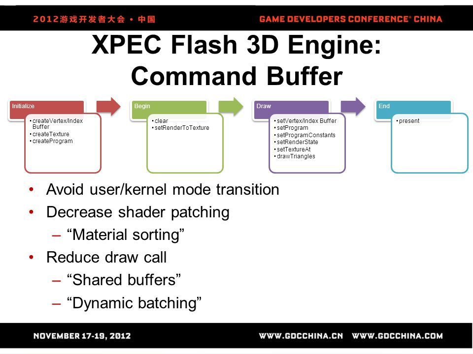 XPEC Flash 3D Engine: Command Buffer