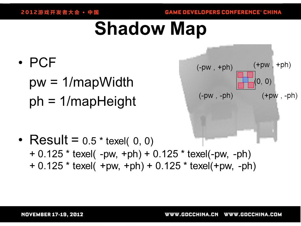 Shadow Map PCF pw = 1/mapWidth ph = 1/mapHeight