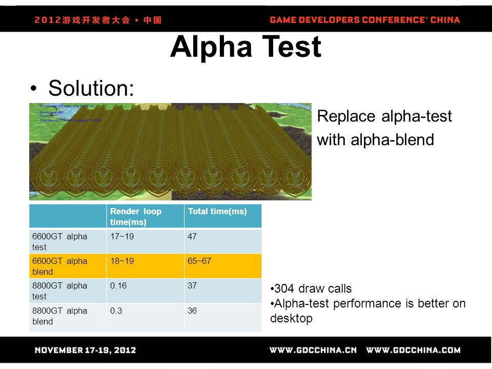 Alpha Test Solution: Replace alpha-test with alpha-blend