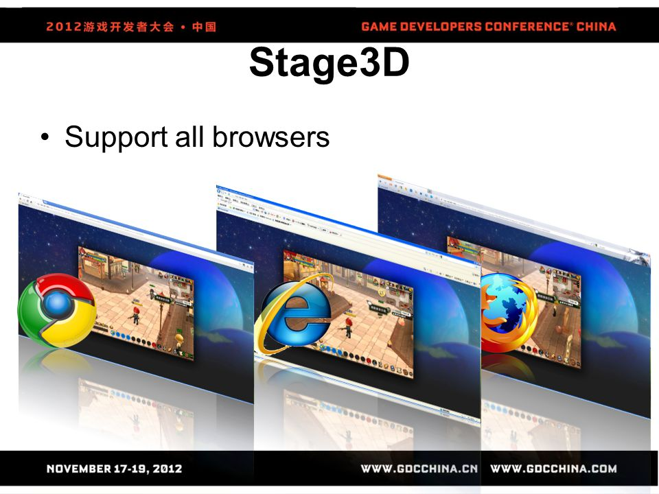 Stage3D Support all browsers