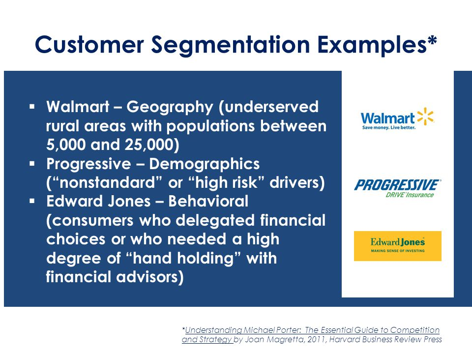 Customer Segmentation Examples*