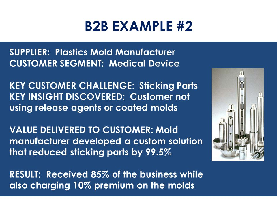 B2B EXAMPLE #2 SUPPLIER: Plastics Mold Manufacturer CUSTOMER SEGMENT: Medical Device. KEY CUSTOMER CHALLENGE: Sticking Parts.