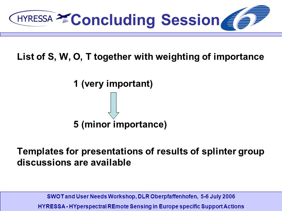 Concluding Session List of S, W, O, T together with weighting of importance. 1 (very important) 5 (minor importance)
