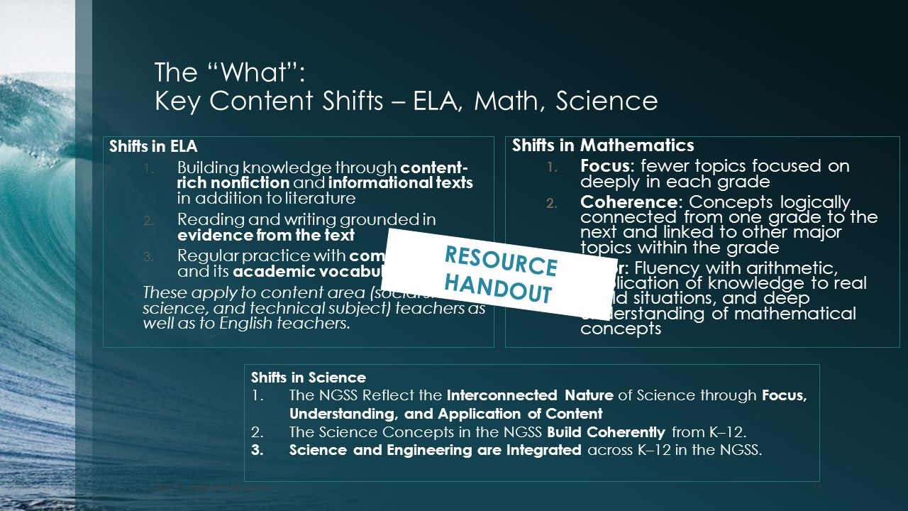 The What : Key Content Shifts – ELA, Math, Science