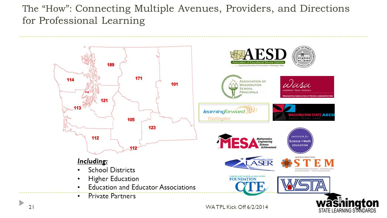The How : Connecting Multiple Avenues, Providers, and Directions for Professional Learning