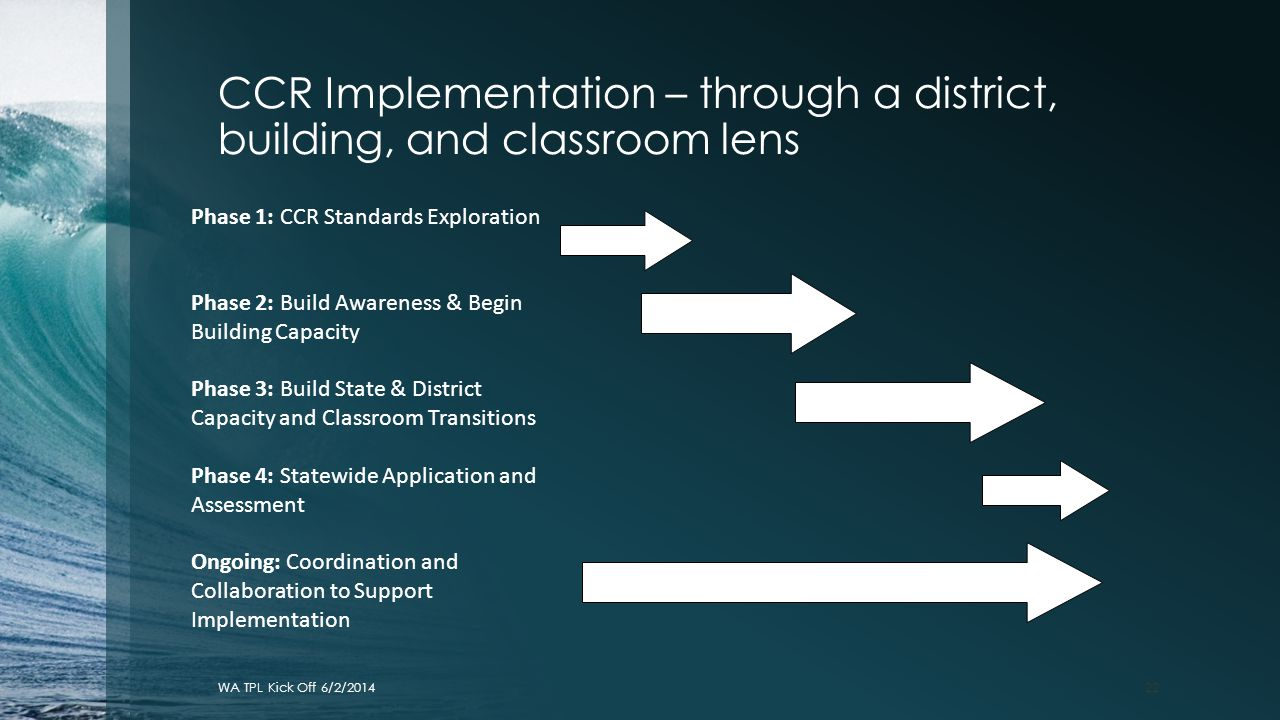 CCR Implementation – through a district, building, and classroom lens