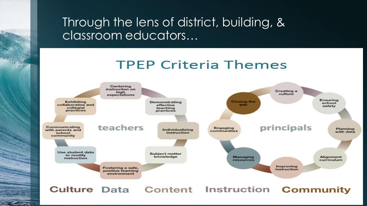 Through the lens of district, building, & classroom educators…