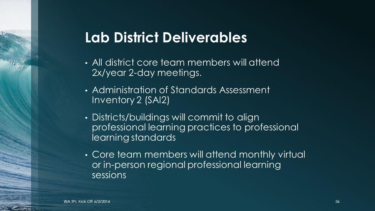 Lab District Deliverables