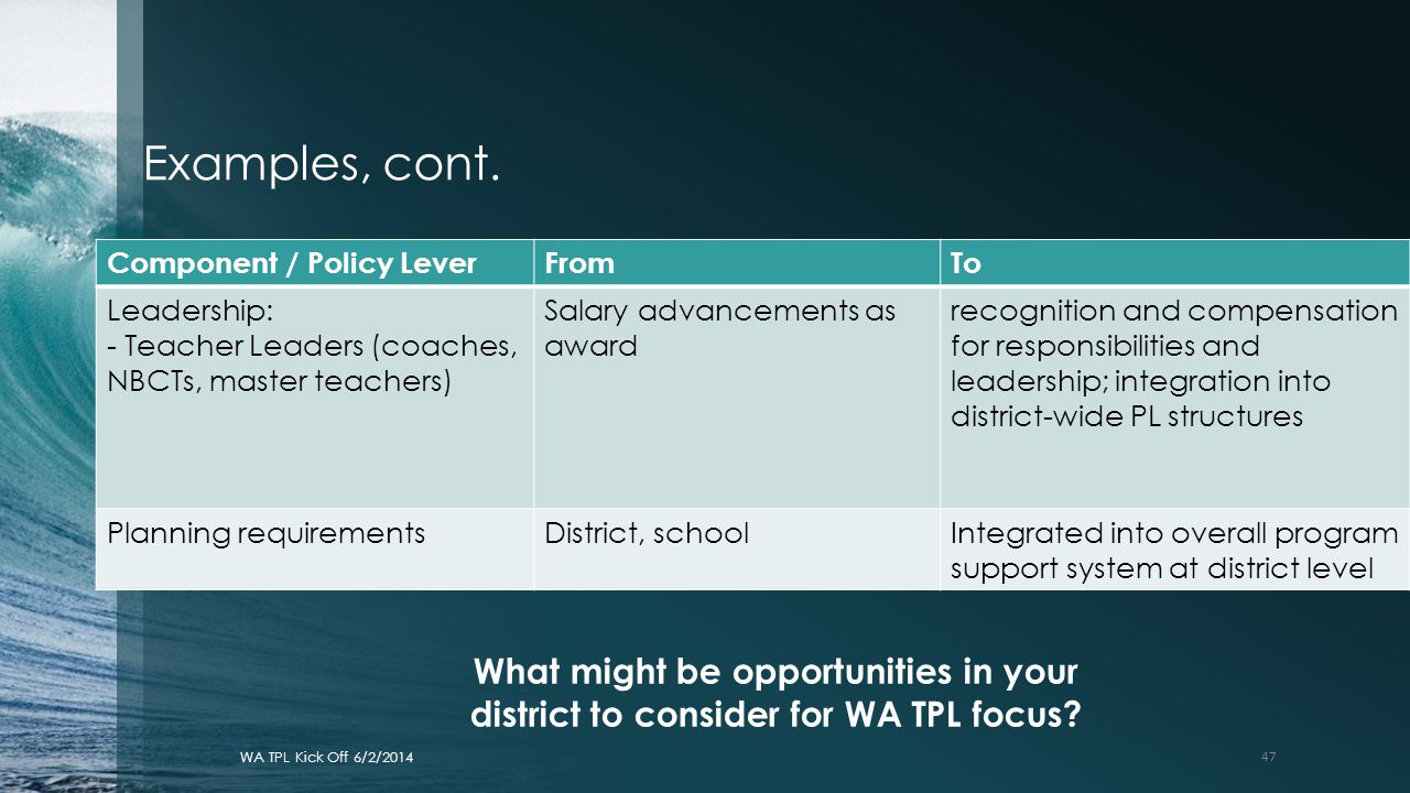 Examples, cont. Component / Policy Lever. From. To. Leadership: - Teacher Leaders (coaches, NBCTs, master teachers)