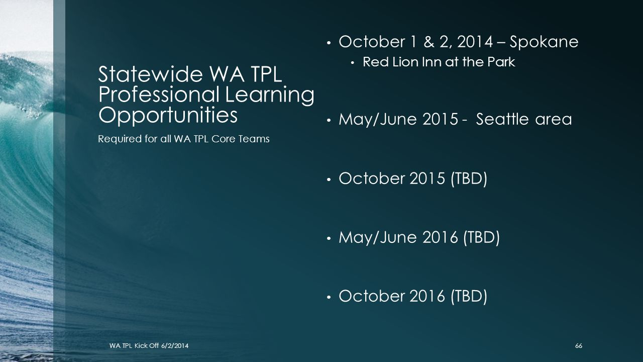 Statewide WA TPL Professional Learning Opportunities