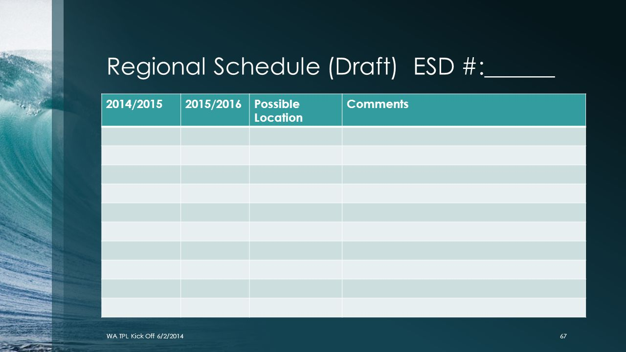 Regional Schedule (Draft) ESD #:______