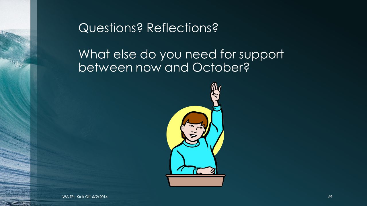 Questions. Reflections
