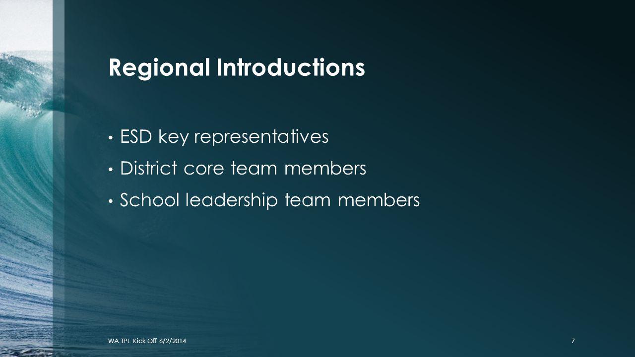 Regional Introductions