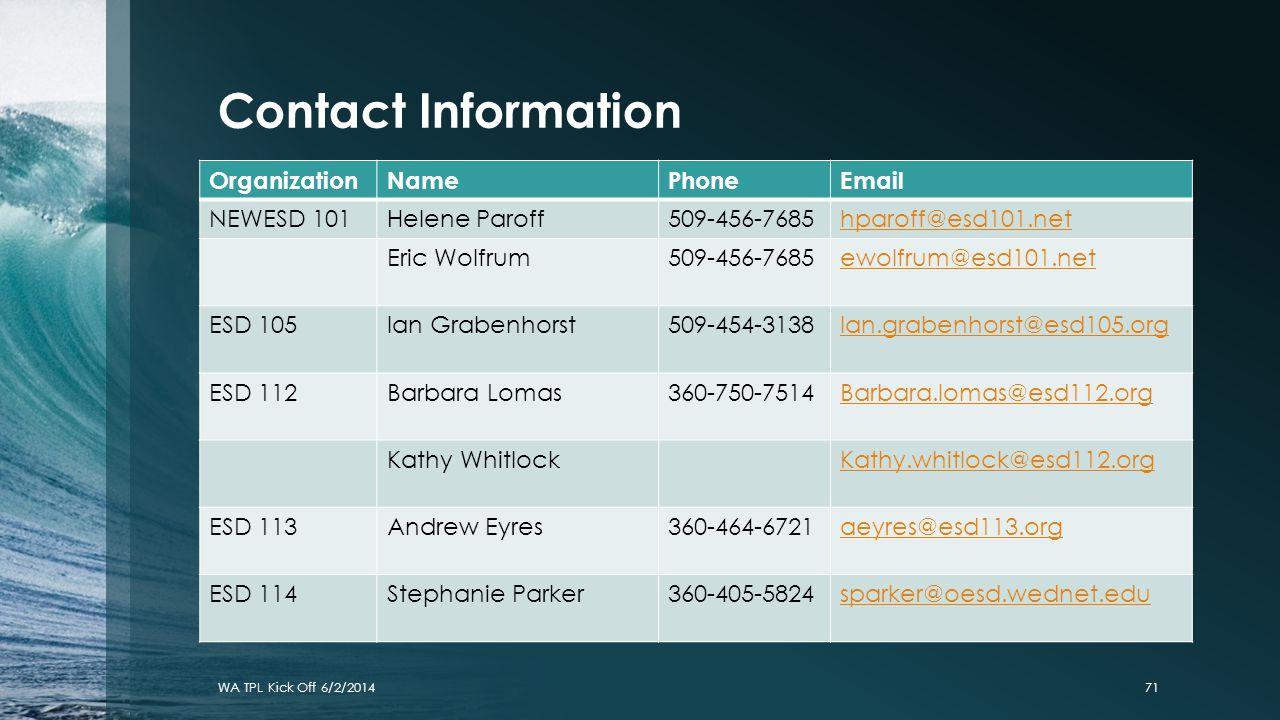 Contact Information Organization. Name. Phone. Email. NEWESD 101. Helene Paroff. 509-456-7685.