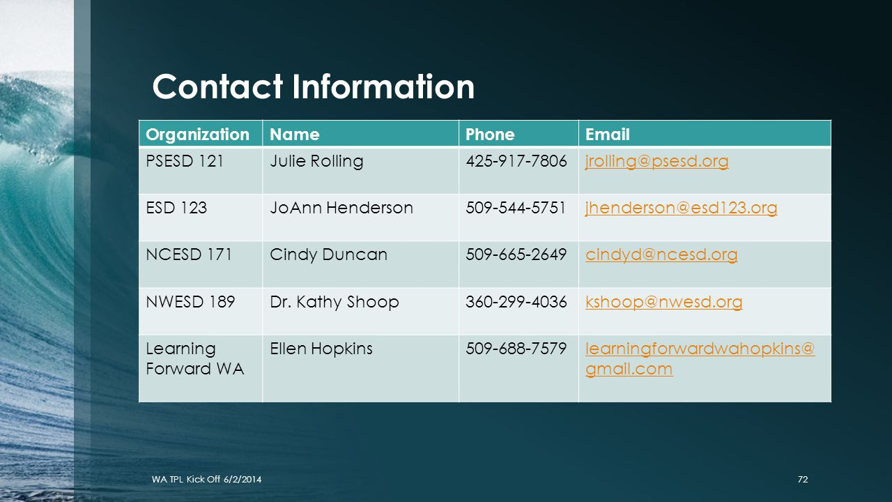 Contact Information Organization. Name. Phone. Email. PSESD 121. Julie Rolling. 425-917-7806.